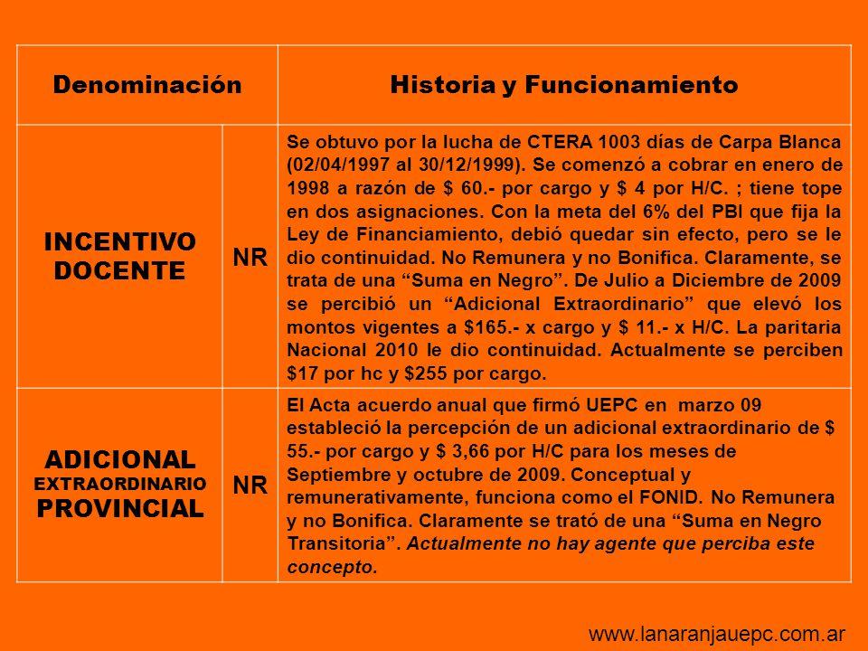 Historia y Funcionamiento INCENTIVO DOCENTE NR