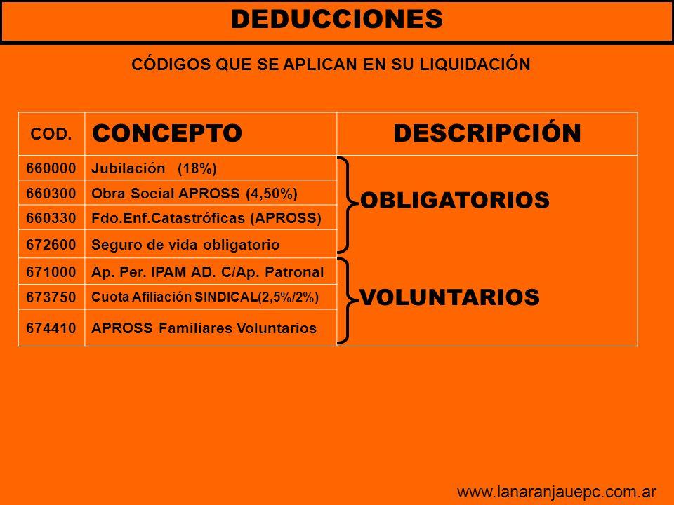 VOLUNTARIOS DEDUCCIONES CONCEPTO DESCRIPCIÓN OBLIGATORIOS COD.