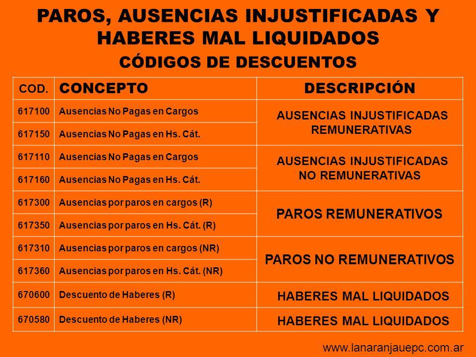 PAROS, AUSENCIAS INJUSTIFICADAS Y HABERES MAL LIQUIDADOS