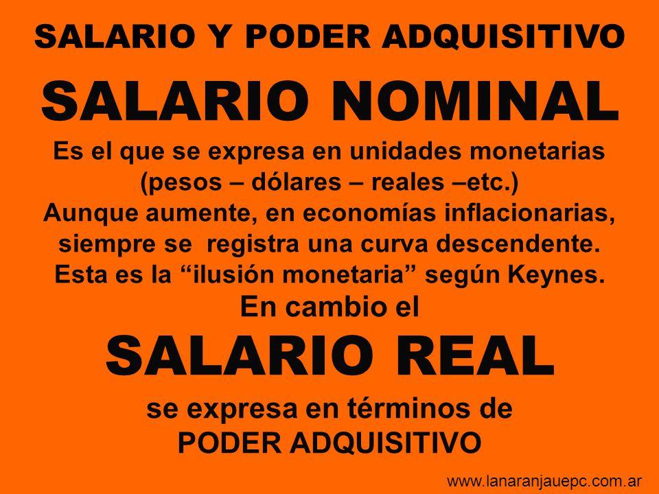 SALARIO NOMINAL SALARIO REAL SALARIO Y PODER ADQUISITIVO En cambio el