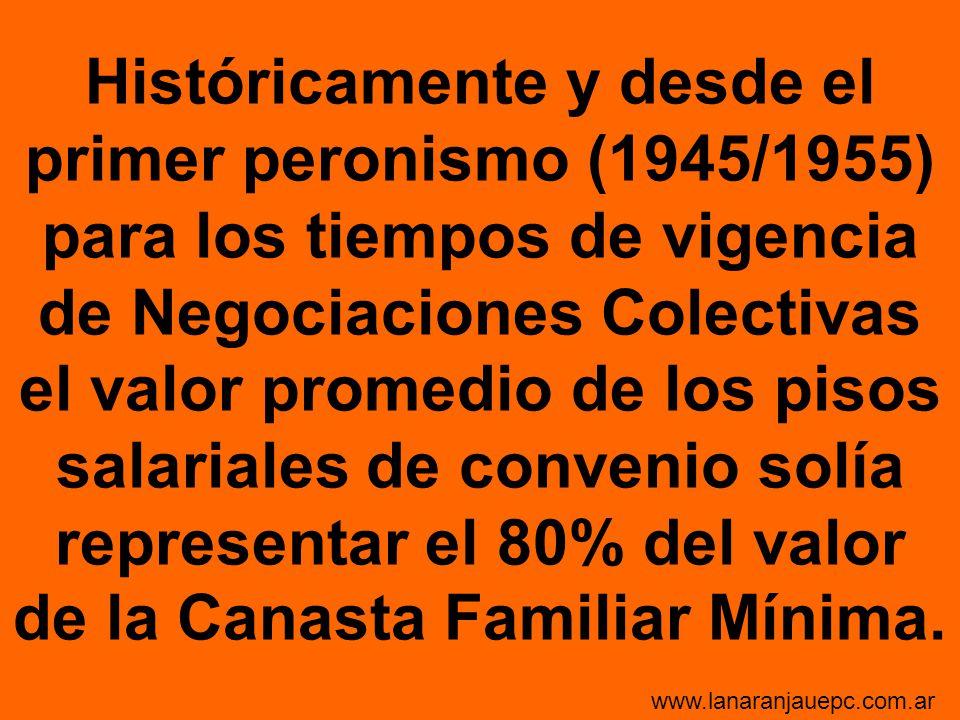 Históricamente y desde el primer peronismo (1945/1955) para los tiempos de vigencia de Negociaciones Colectivas el valor promedio de los pisos salariales de convenio solía representar el 80% del valor de la Canasta Familiar Mínima.
