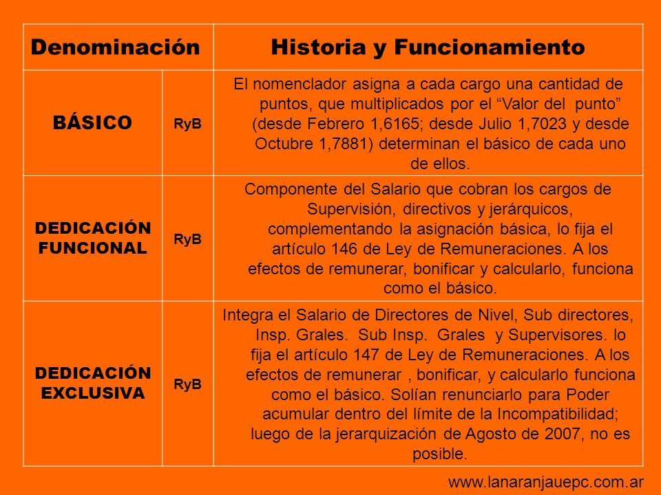 Historia y Funcionamiento