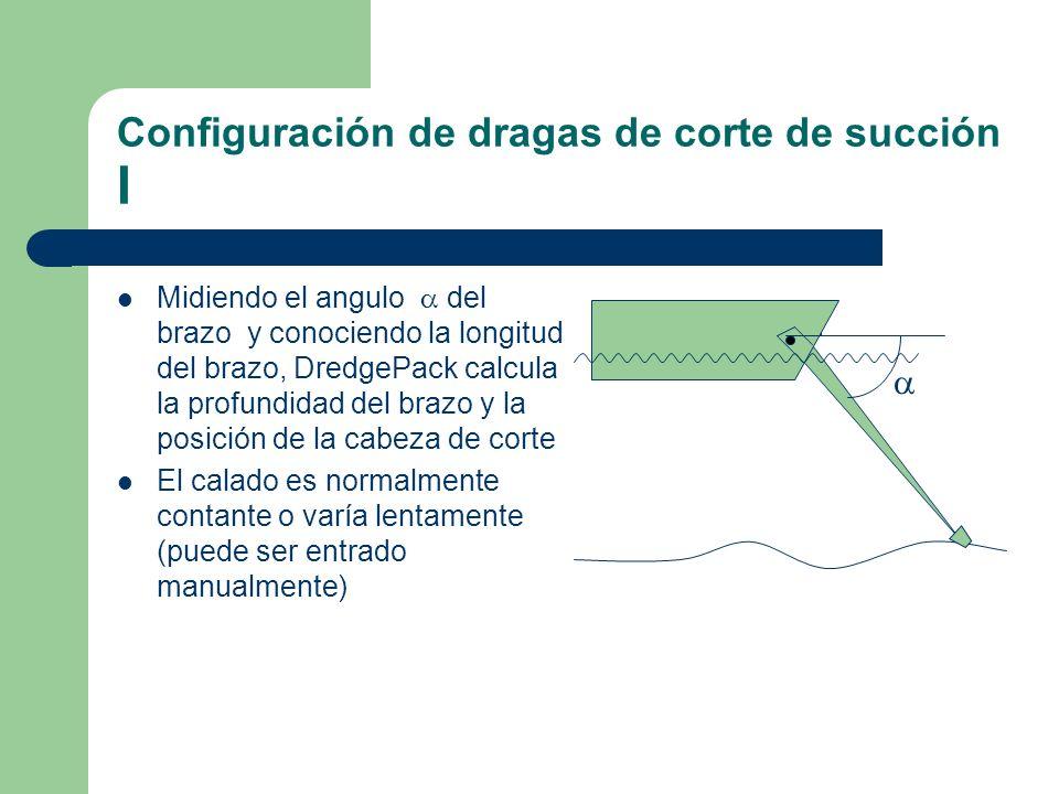 Configuración de dragas de corte de succión I