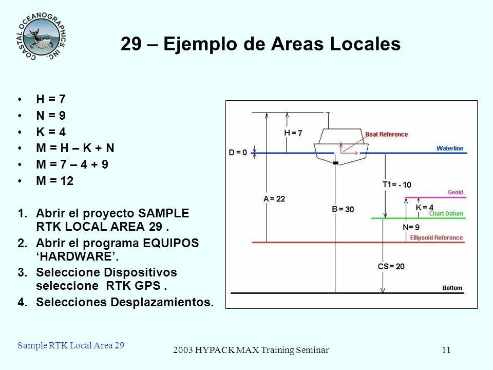 29 – Ejemplo de Areas Locales