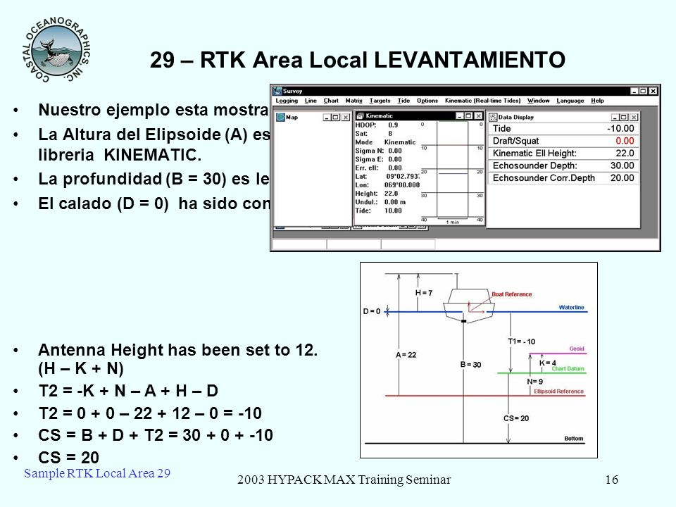 29 – RTK Area Local LEVANTAMIENTO