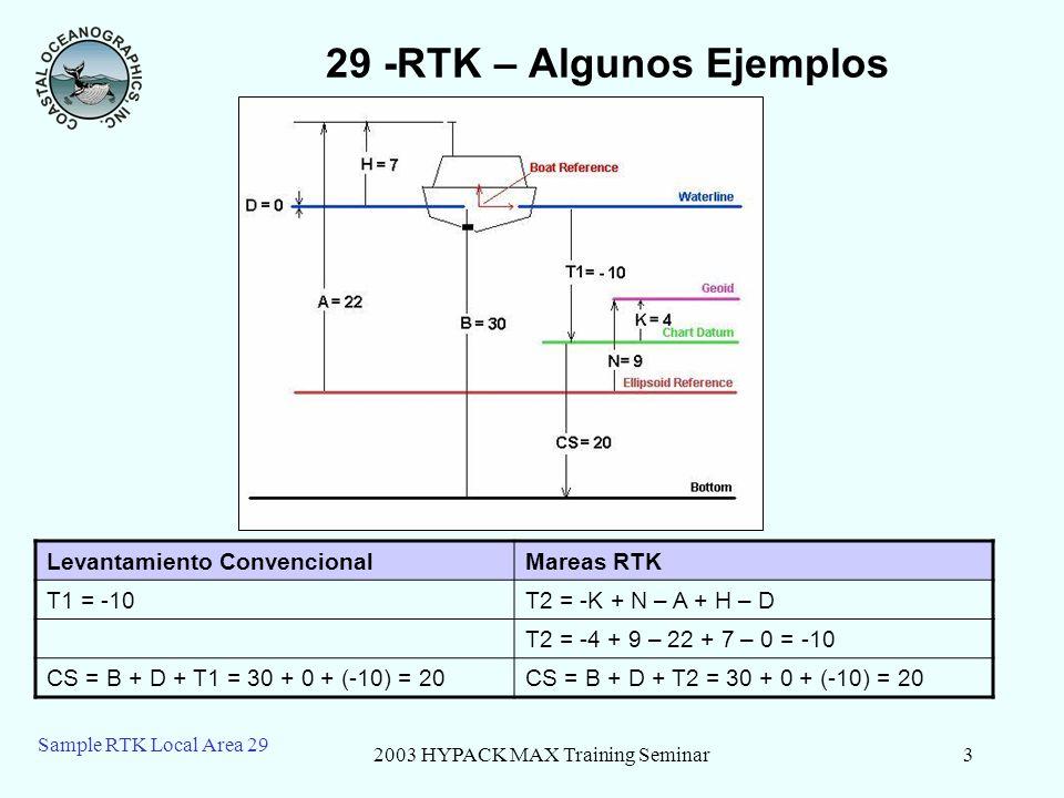 29 -RTK – Algunos Ejemplos