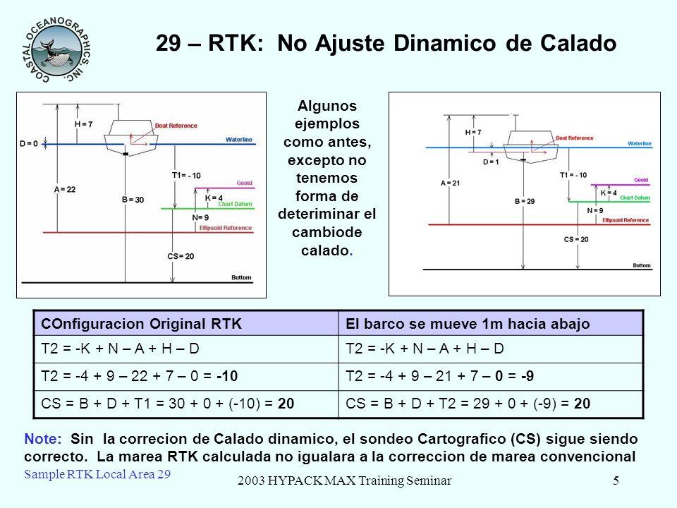 29 – RTK: No Ajuste Dinamico de Calado