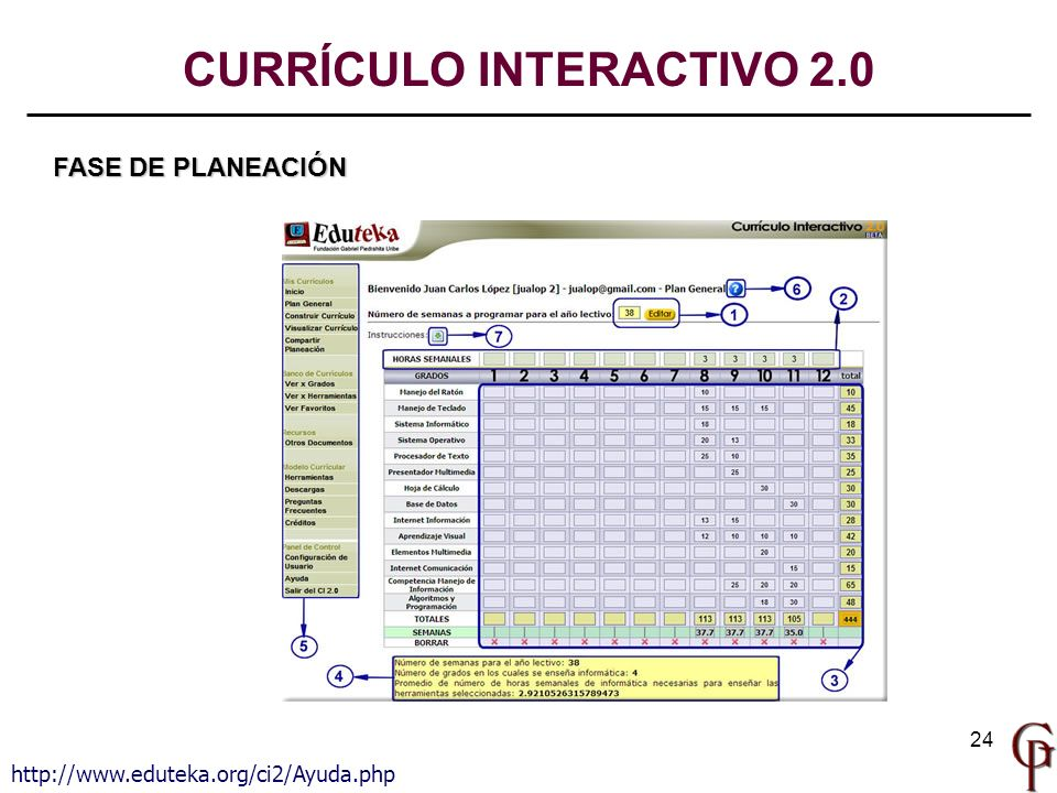 CURRÍCULO INTERACTIVO 2.0