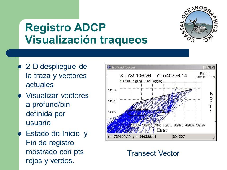 Registro ADCP Visualización traqueos