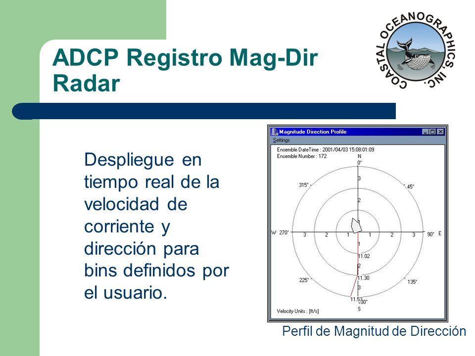 ADCP Registro Mag-Dir Radar