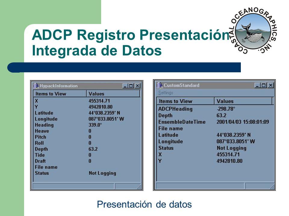 ADCP Registro Presentación Integrada de Datos