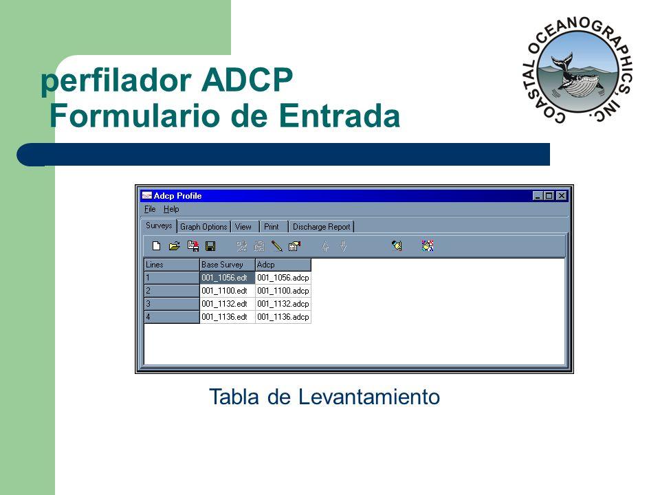 perfilador ADCP Formulario de Entrada