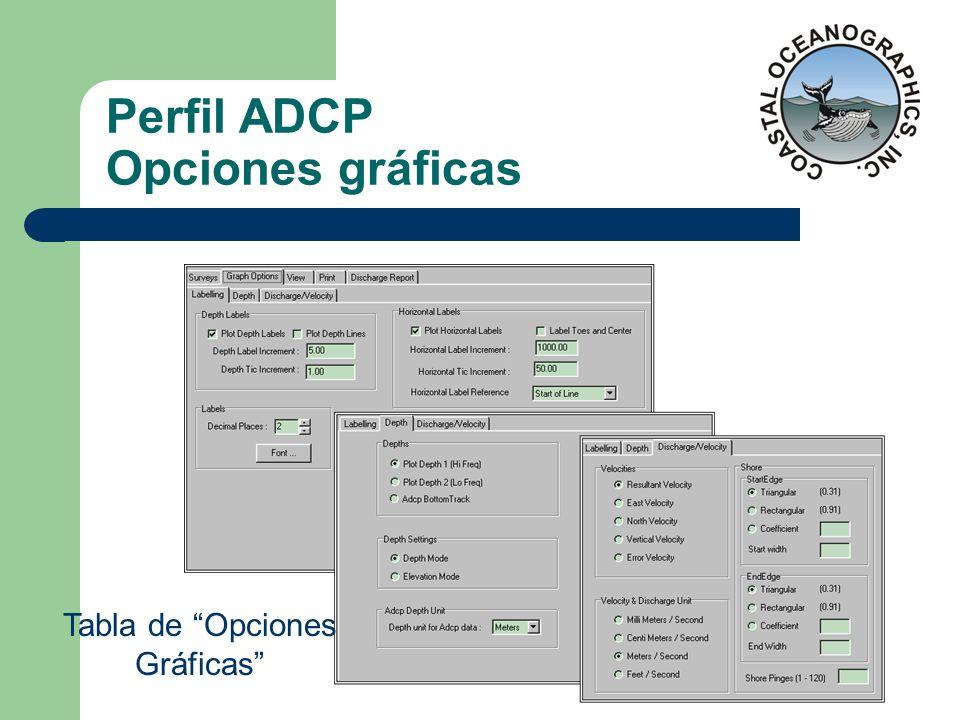 Perfil ADCP Opciones gráficas