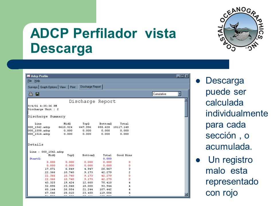 ADCP Perfilador vista Descarga