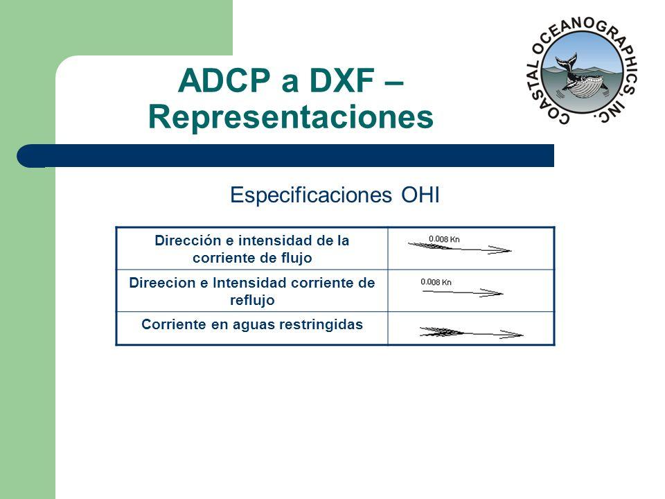 ADCP a DXF –Representaciones