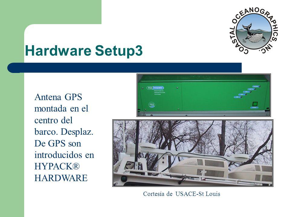 Hardware Setup3 Antena GPS montada en el centro del barco. Desplaz. De GPS son introducidos en HYPACK® HARDWARE.