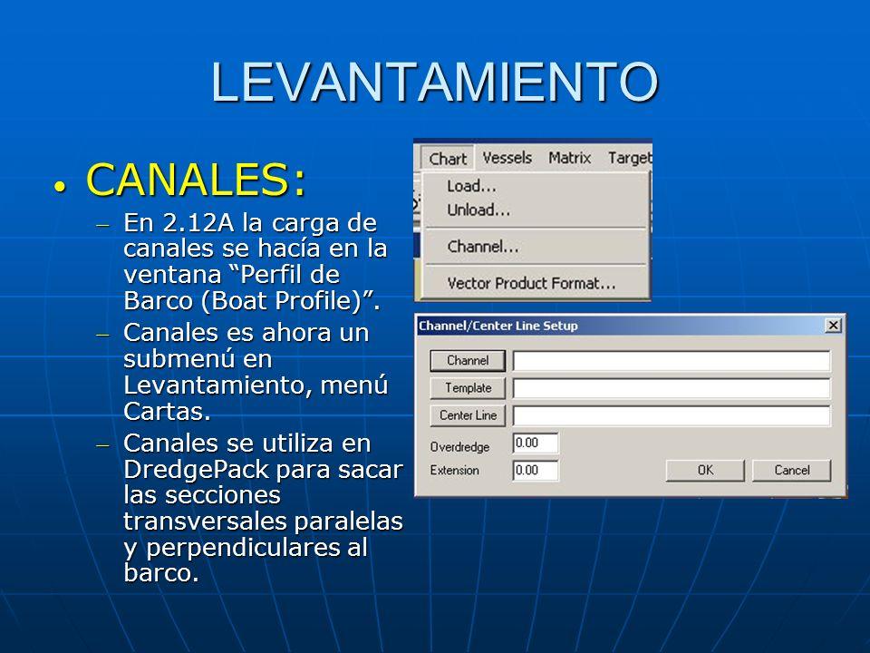 LEVANTAMIENTO CANALES: