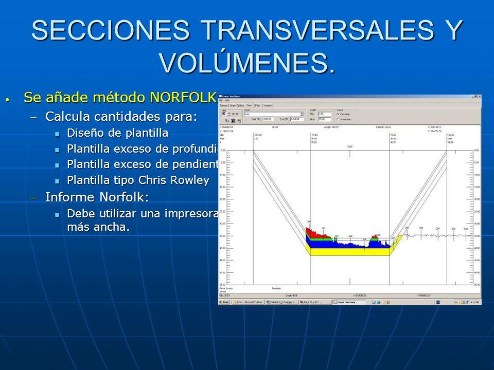 SECCIONES TRANSVERSALES Y VOLÚMENES.