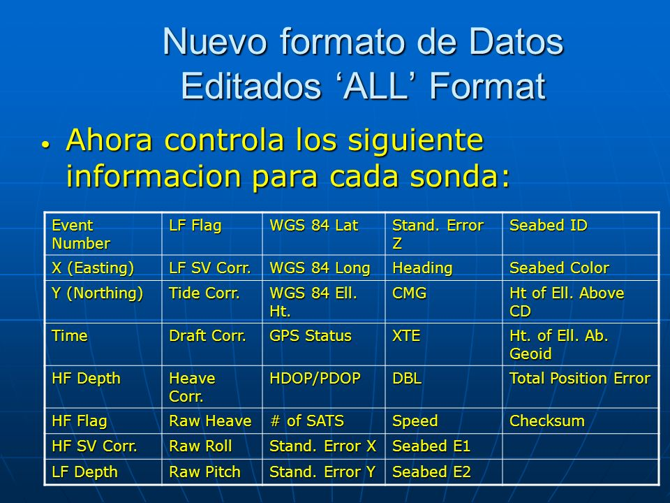 Nuevo formato de Datos Editados 'ALL' Format