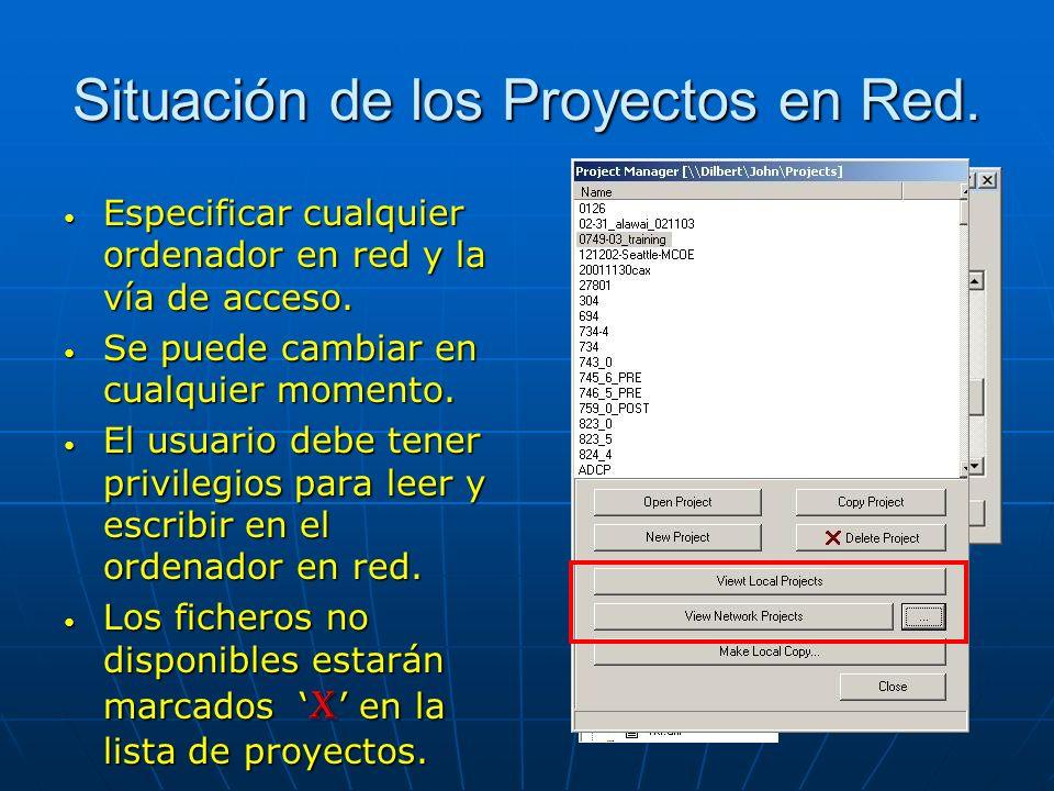 Situación de los Proyectos en Red.
