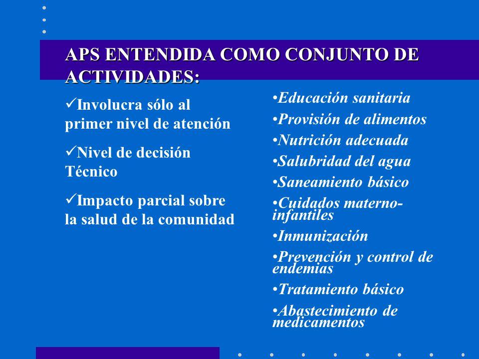 APS ENTENDIDA COMO CONJUNTO DE ACTIVIDADES: