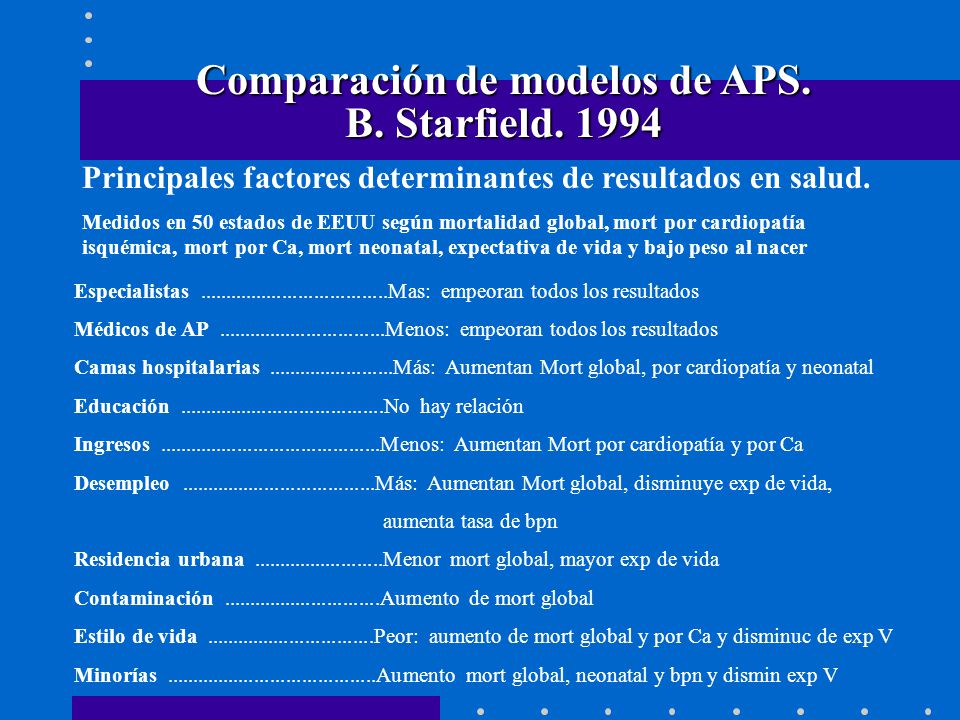 Comparación de modelos de APS.