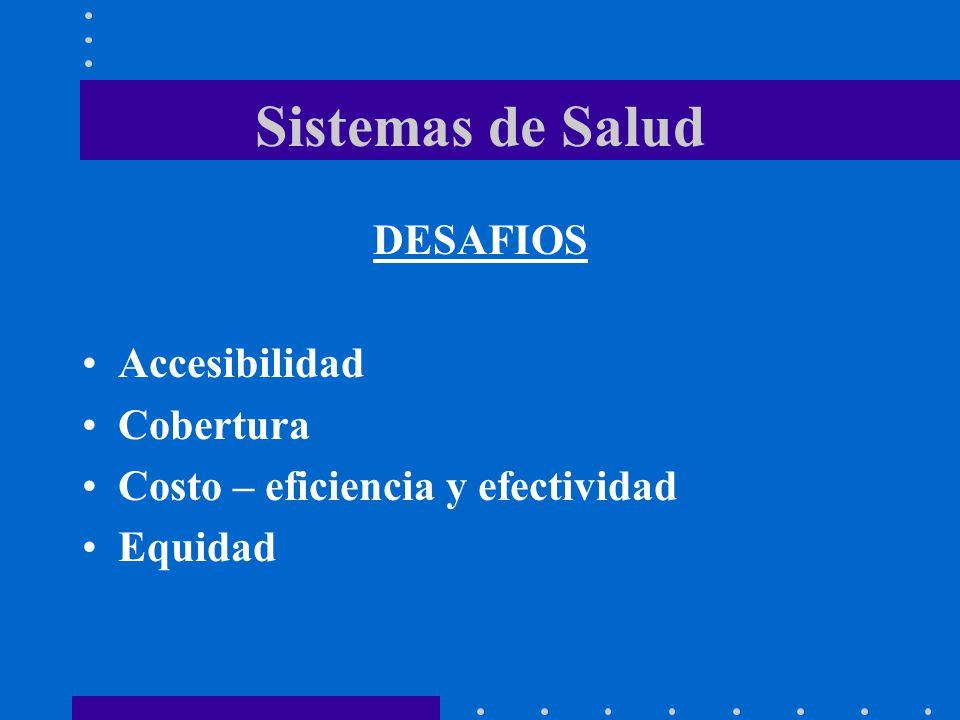 Sistemas de Salud DESAFIOS Accesibilidad Cobertura