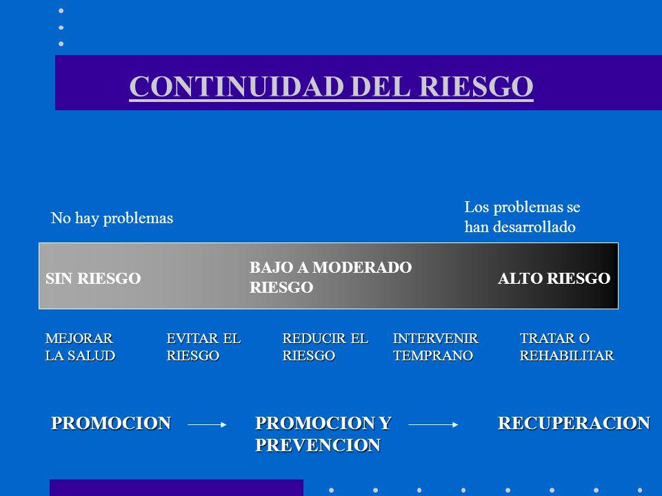 CONTINUIDAD DEL RIESGO