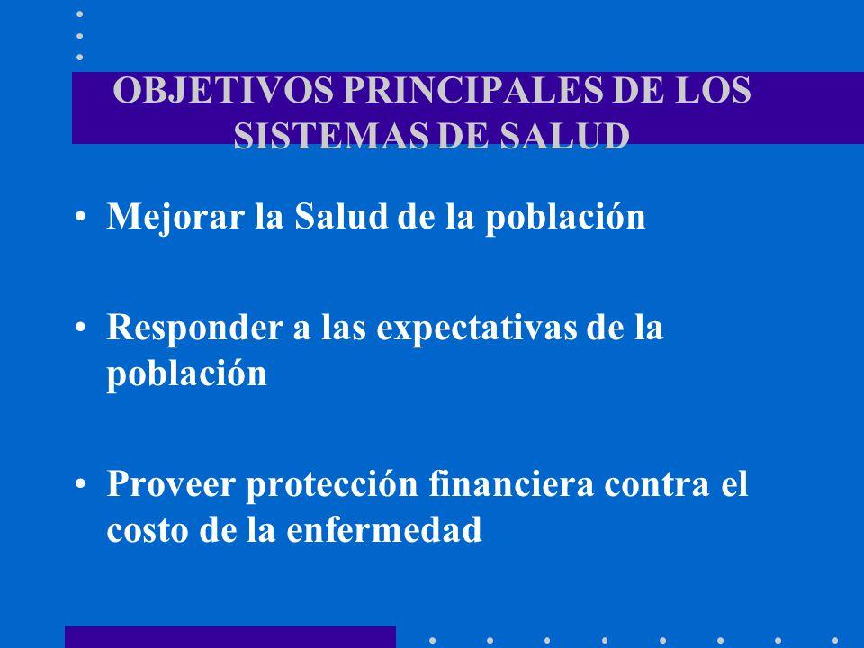 OBJETIVOS PRINCIPALES DE LOS SISTEMAS DE SALUD