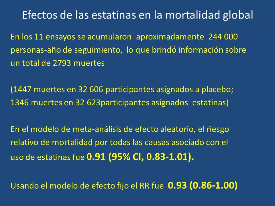 Efectos de las estatinas en la mortalidad global