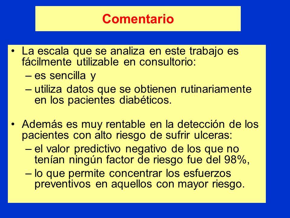 ComentarioLa escala que se analiza en este trabajo es fácilmente utilizable en consultorio: es sencilla y.