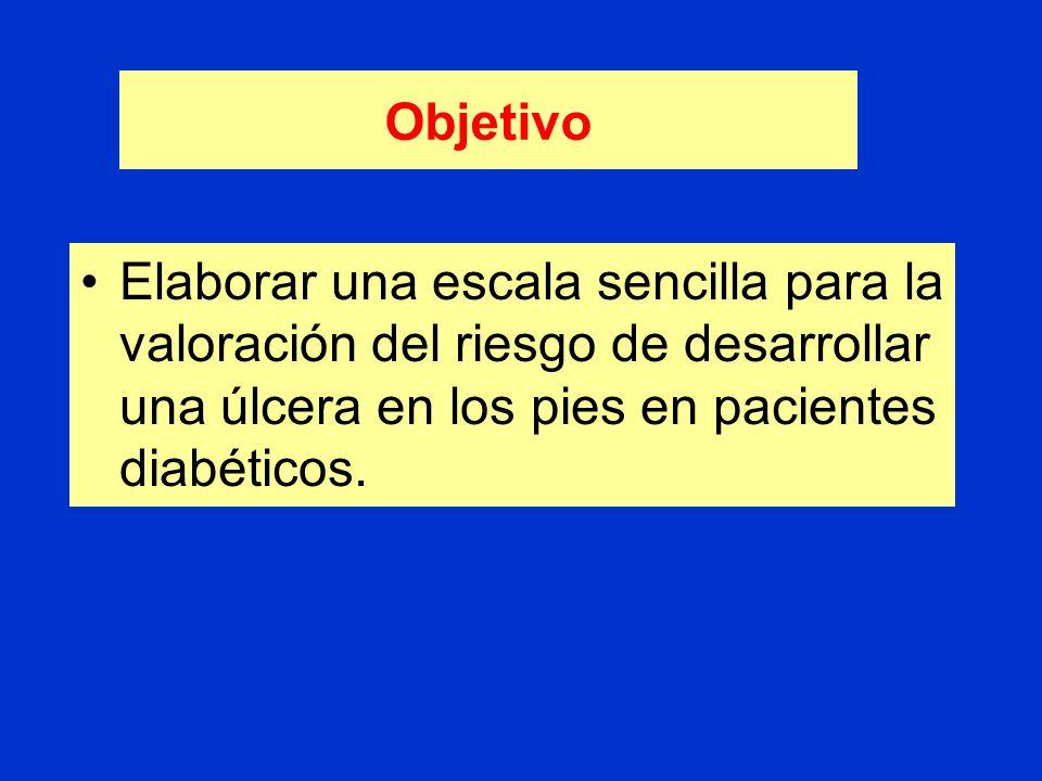 ObjetivoElaborar una escala sencilla para la valoración del riesgo de desarrollar una úlcera en los pies en pacientes diabéticos.