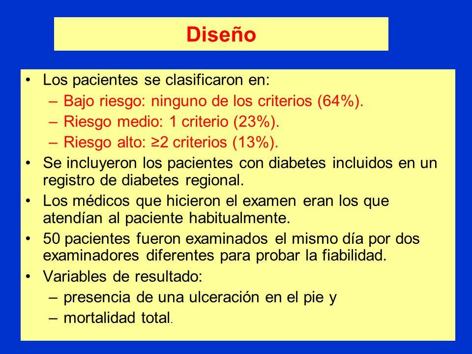 Diseño Los pacientes se clasificaron en: