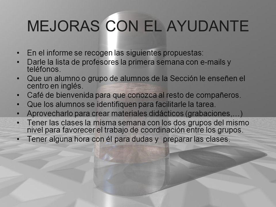 MEJORAS CON EL AYUDANTE