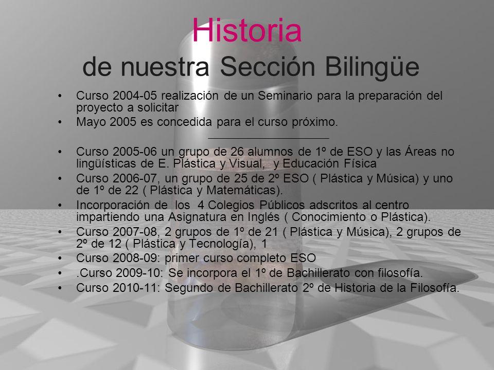 Historia de nuestra Sección Bilingüe