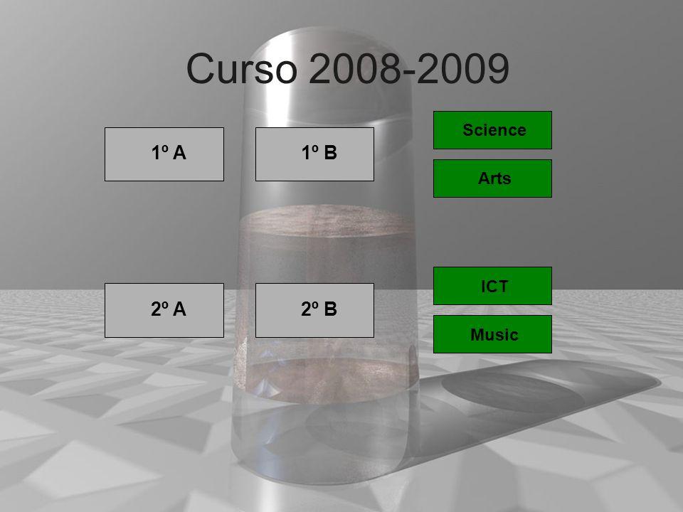Curso 2008-2009 Science 1º 1º 1º A 1º B Arts ICT 1º 1º 2º A 2º B Music