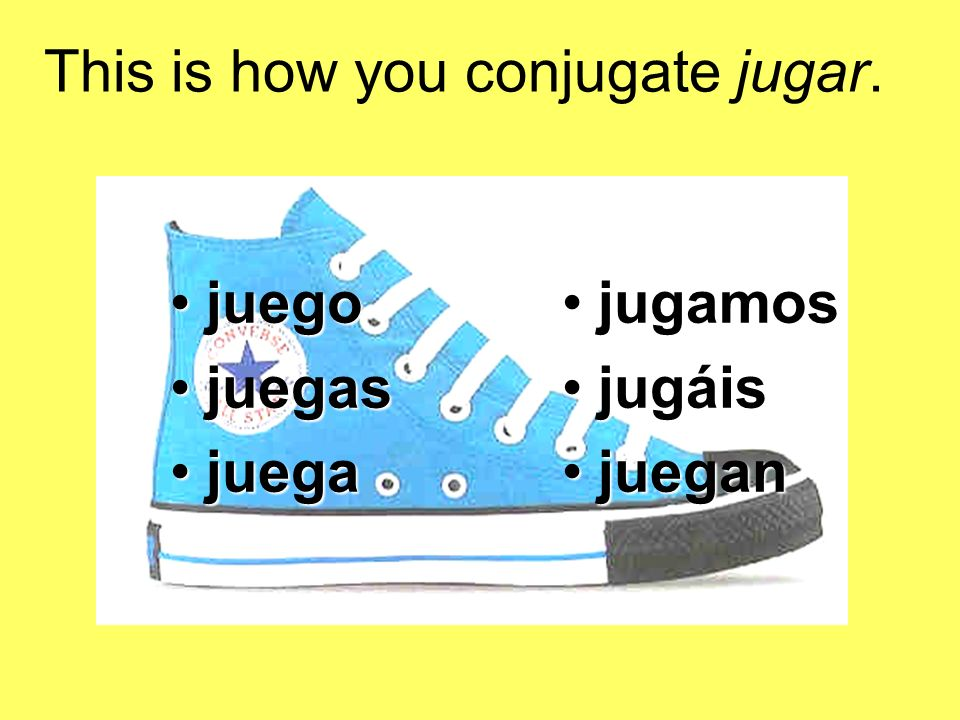 This is how you conjugate jugar.