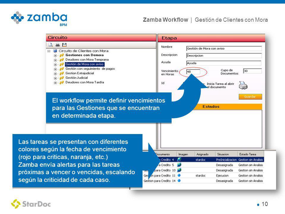 El workflow permite definir vencimientos para las Gestiones que se encuentran en determinada etapa.