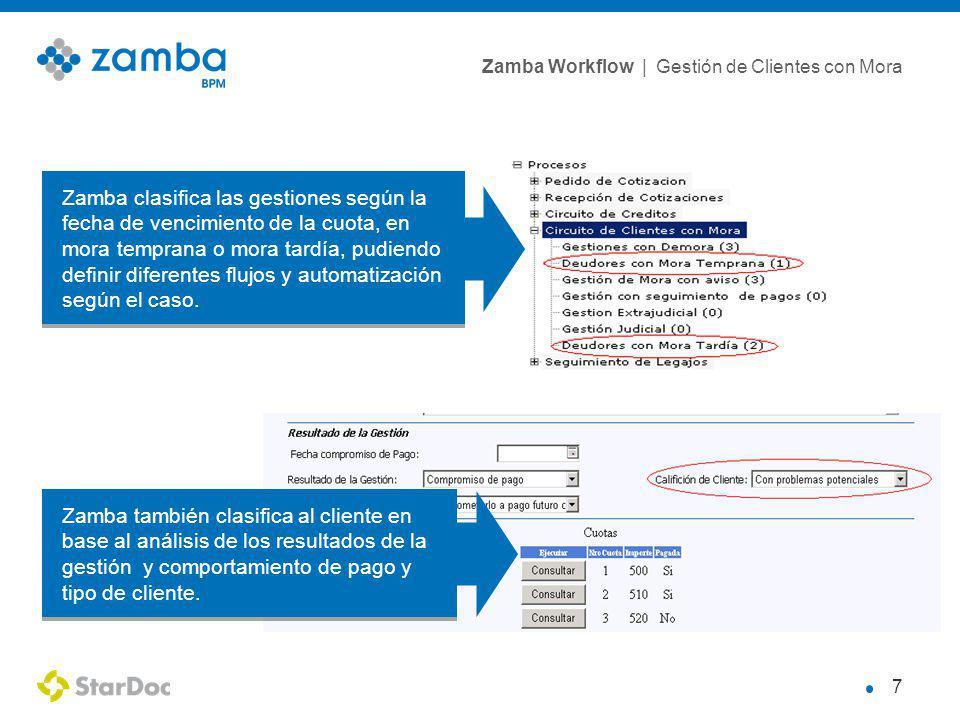 Zamba clasifica las gestiones según la fecha de vencimiento de la cuota, en mora temprana o mora tardía, pudiendo definir diferentes flujos y automatización según el caso.