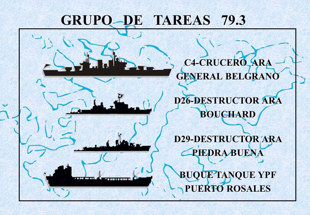 GRUPO DE TAREAS 79.3 C4-CRUCERO ARA GENERAL BELGRANO