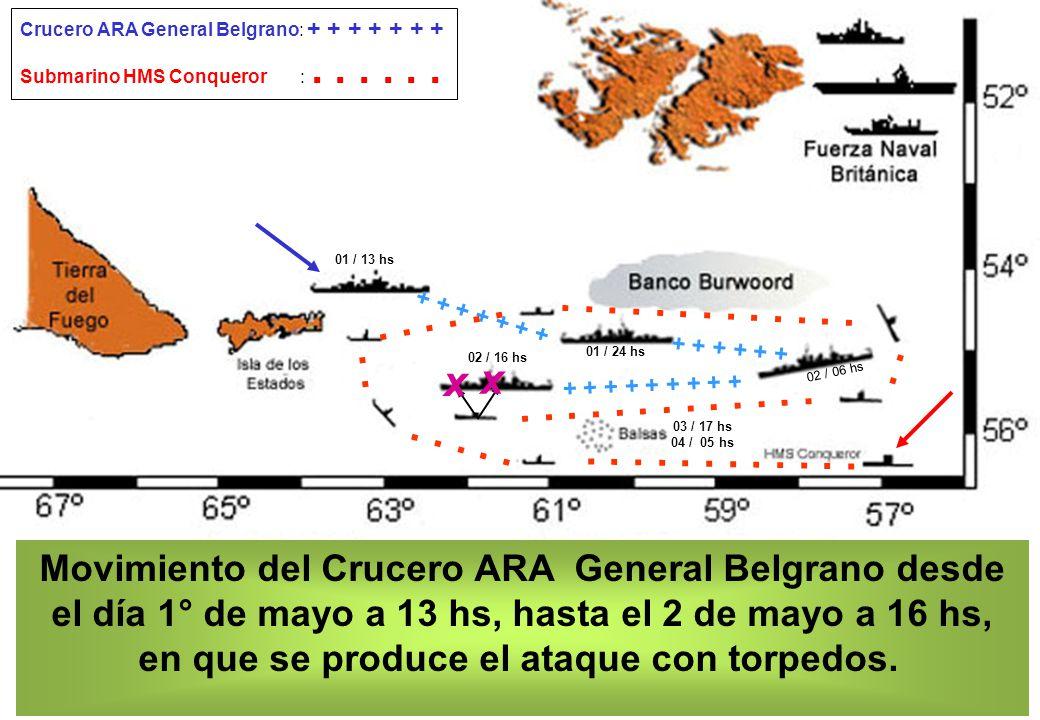 Crucero ARA General Belgrano: + + + + + + +
