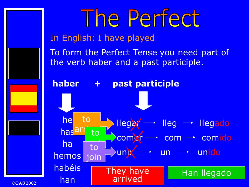 The Perfect In English: I have played