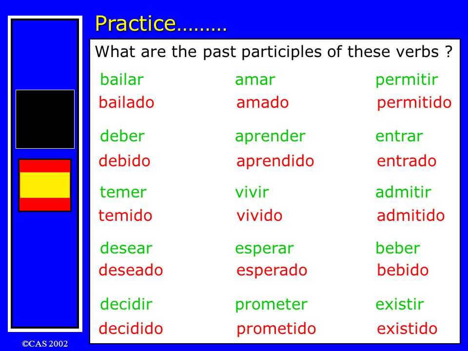 Practice……… What are the past participles of these verbs