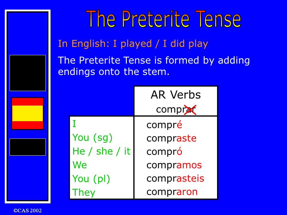 The Preterite Tense AR Verbs In English: I played / I did play