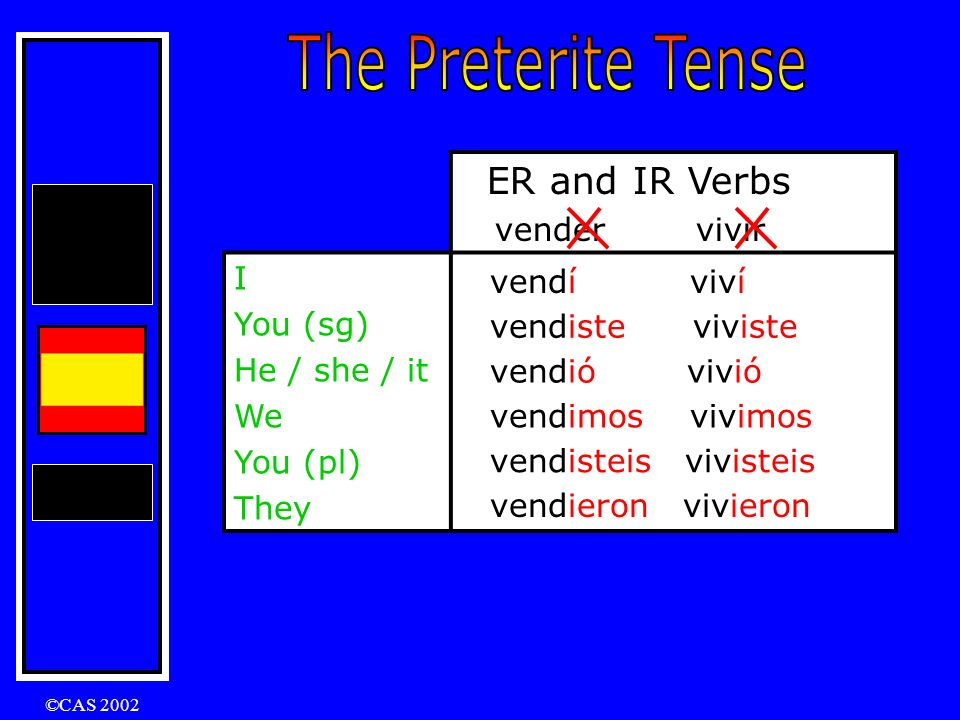 The Preterite Tense ER and IR Verbs vender vivir I You (sg)