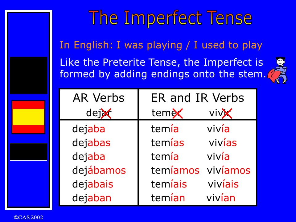 The Imperfect Tense AR Verbs ER and IR Verbs In English: