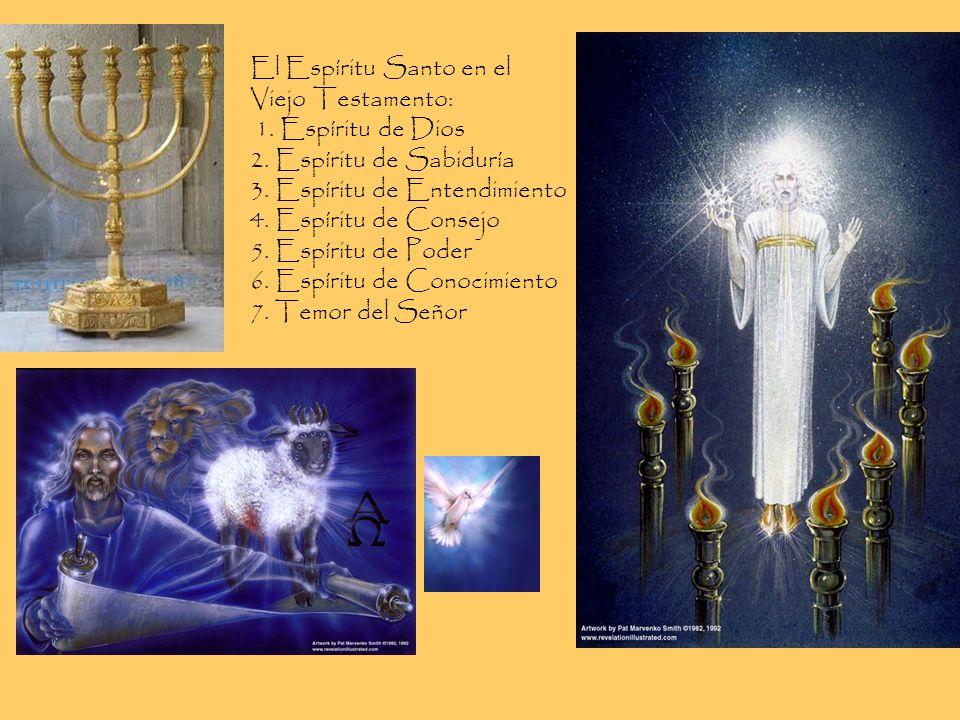 El Espíritu Santo en el Viejo Testamento: 1. Espíritu de Dios 2