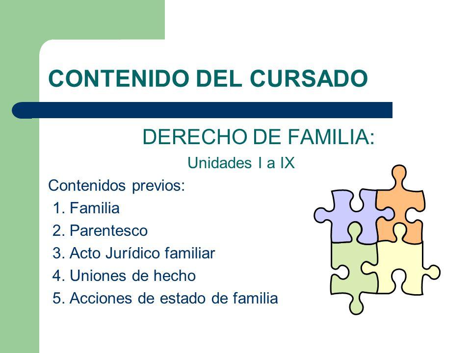 CONTENIDO DEL CURSADO DERECHO DE FAMILIA: Unidades I a IX