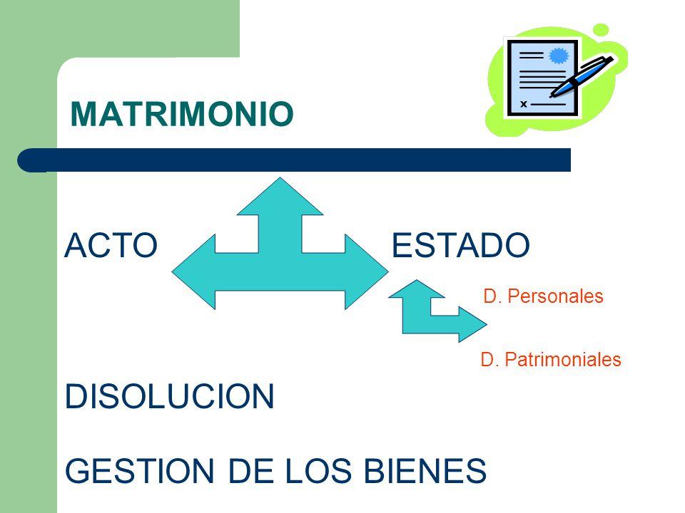 MATRIMONIO ACTO ESTADO D. Personales DISOLUCION GESTION DE LOS BIENES