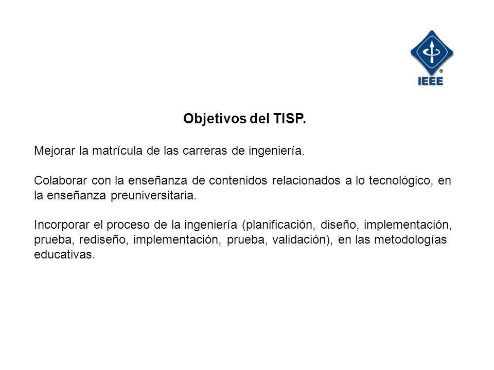 Objetivos del TISP. Mejorar la matrícula de las carreras de ingeniería.